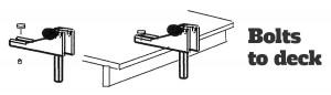Dock mount bolt-on