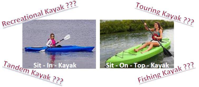 Kayak Archives | The Docksider